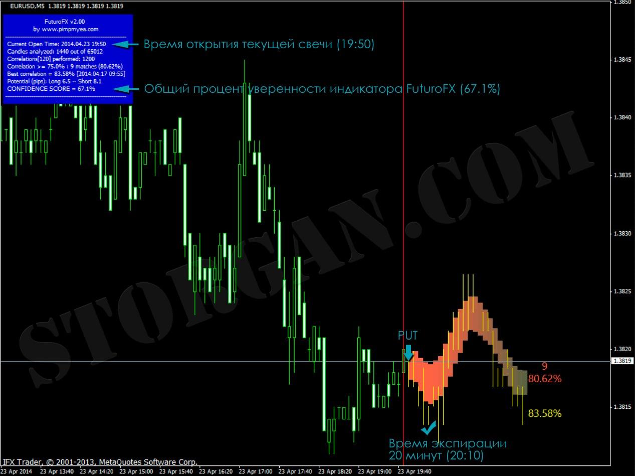Движение цен форекс как купить биткоин через webmoney